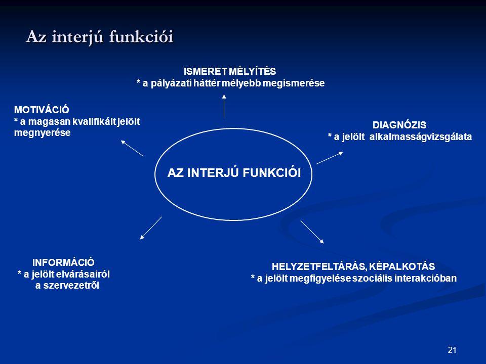21 Az interjú funkciói AZ INTERJÚ FUNKCIÓI ISMERET MÉLYÍTÉS * a pályázati háttér mélyebb megismerése DIAGNÓZIS * a jelölt alkalmasságvizsgálata HELYZETFELTÁRÁS, KÉPALKOTÁS * a jelölt megfigyelése szociális interakcióban INFORMÁCIÓ * a jelölt elvárásairól a szervezetről MOTIVÁCIÓ * a magasan kvalifikált jelölt megnyerése
