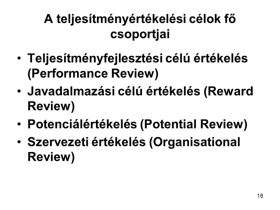 16 A teljesítményértékelési célok fő csoportjai Teljesítményfejlesztési célú értékelés (Performance Review) Javadalmazási célú értékelés (Reward Review) Potenciálértékelés (Potential Review) Szervezeti értékelés (Organisational Review)