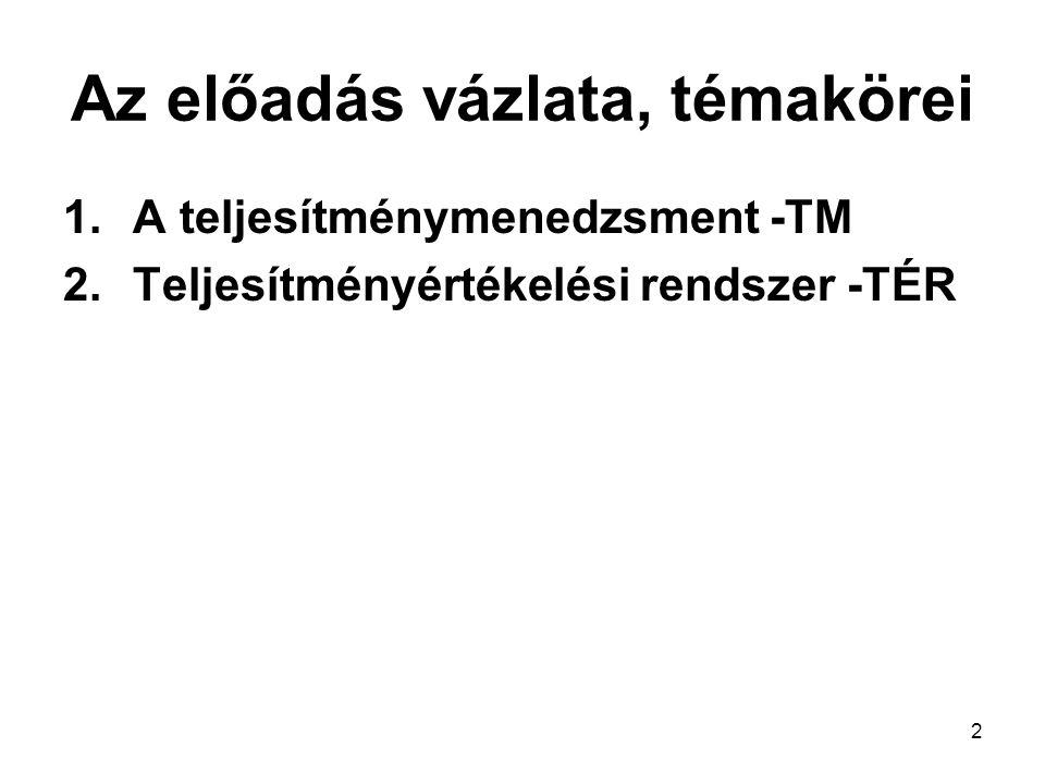 2 Az előadás vázlata, témakörei 1.A teljesítménymenedzsment -TM 2.Teljesítményértékelési rendszer -TÉR