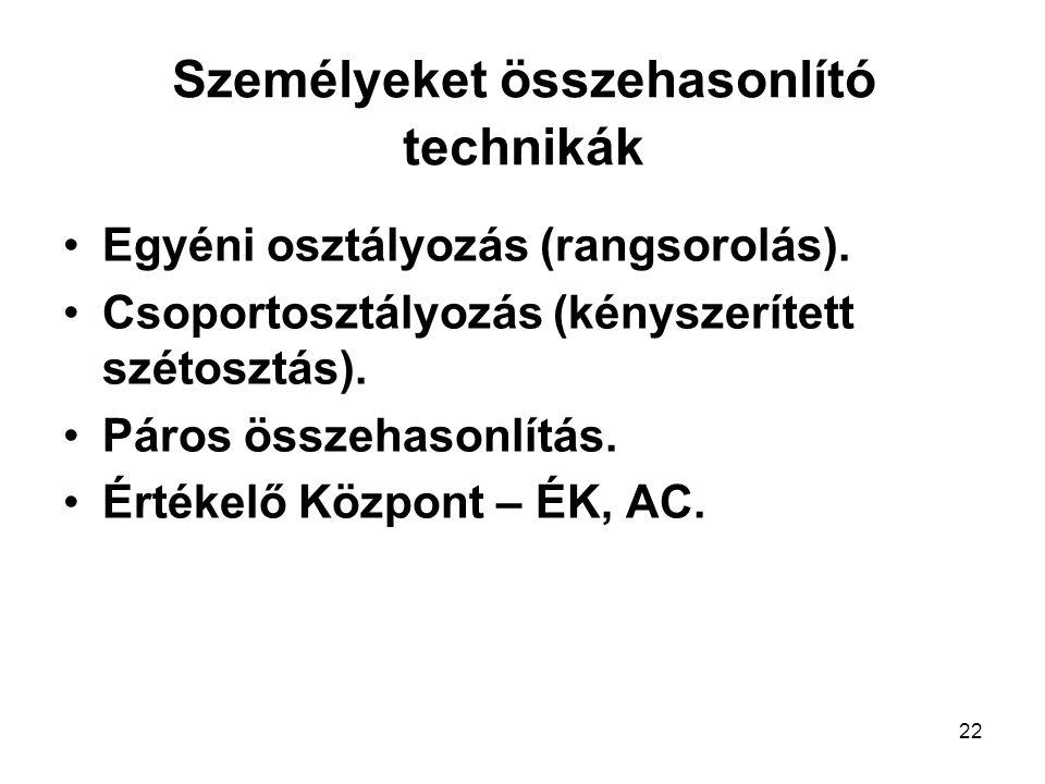 22 Személyeket összehasonlító technikák Egyéni osztályozás (rangsorolás).