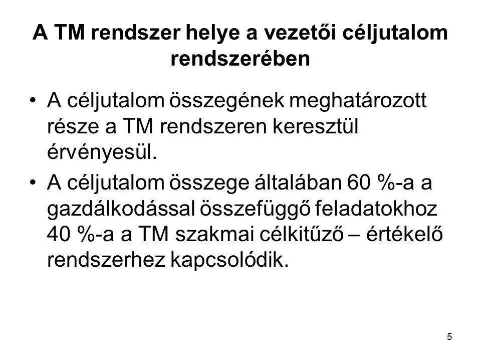 5 A TM rendszer helye a vezetői céljutalom rendszerében A céljutalom összegének meghatározott része a TM rendszeren keresztül érvényesül.