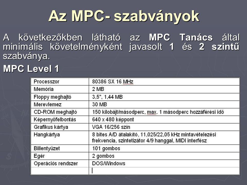 Az MPC- szabványok A következőkben látható az MPC Tanács által minimális követelményként javasolt 1 és 2 szintű szabványa. MPC Level 1
