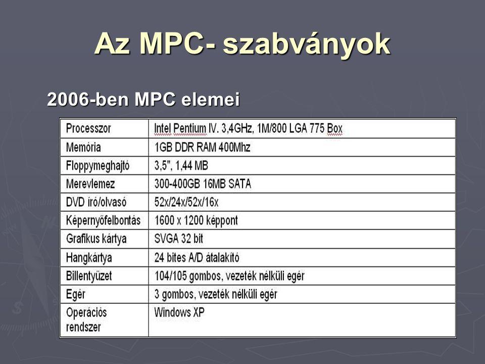 Az MPC- szabványok 2006-ben MPC elemei
