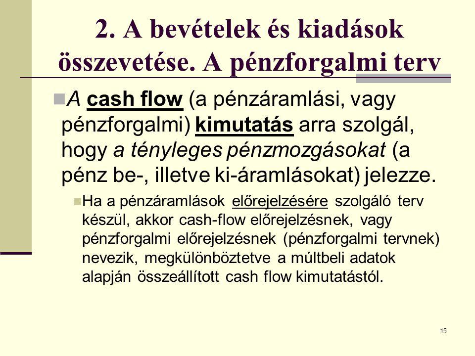 15 2.A bevételek és kiadások összevetése.