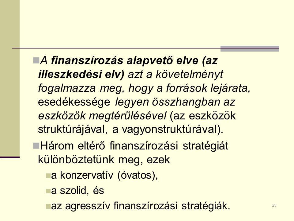 38 A finanszírozás alapvető elve (az illeszkedési elv) azt a követelményt fogalmazza meg, hogy a források lejárata, esedékessége legyen összhangban az eszközök megtérülésével (az eszközök struktúrájával, a vagyonstruktúrával).