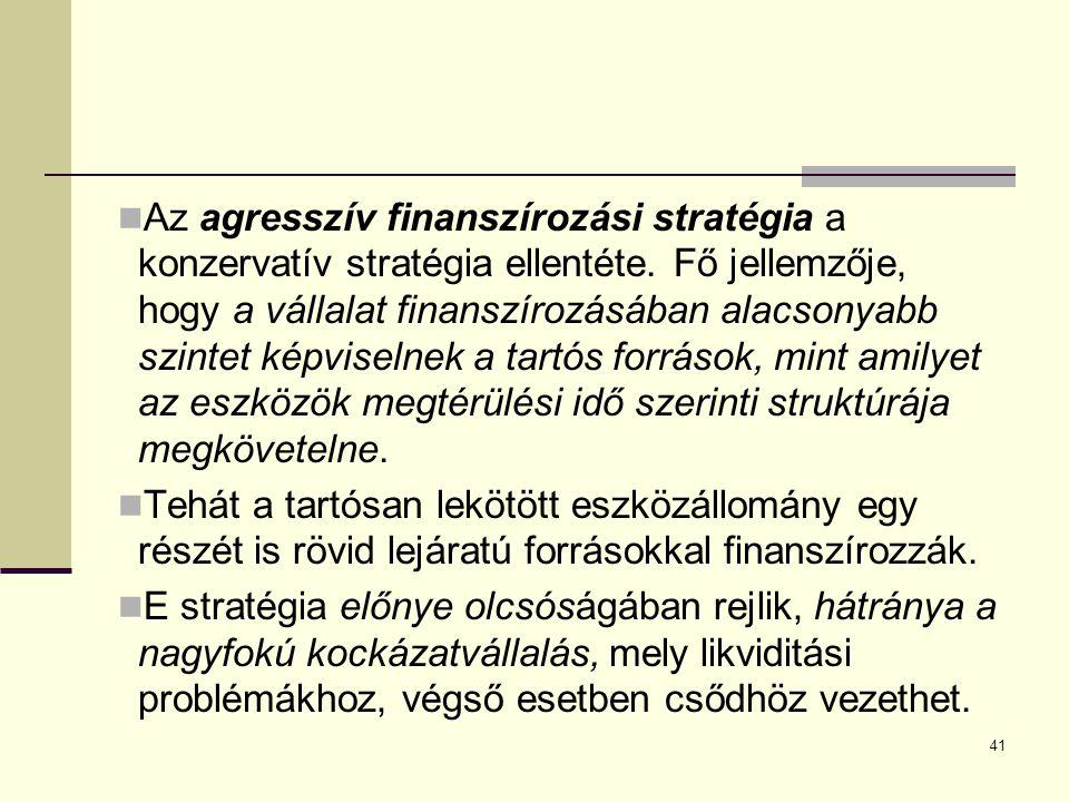 41 Az agresszív finanszírozási stratégia a konzervatív stratégia ellentéte.