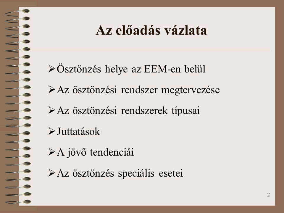 33 Bokor A., Szőts-Kováts K., Csillag S., Bácsi K., Szilas R.,: Emberi erőforrás menedzsment.