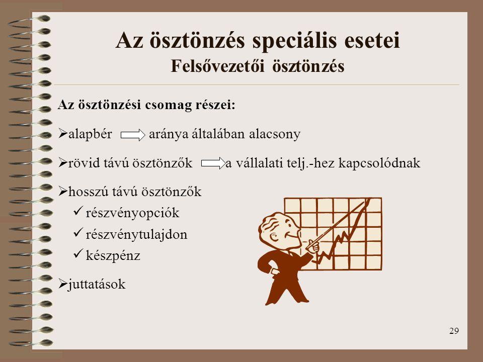 29 Az ösztönzés speciális esetei Felsővezetői ösztönzés Az ösztönzési csomag részei:  alapbér aránya általában alacsony  rövid távú ösztönzők a váll