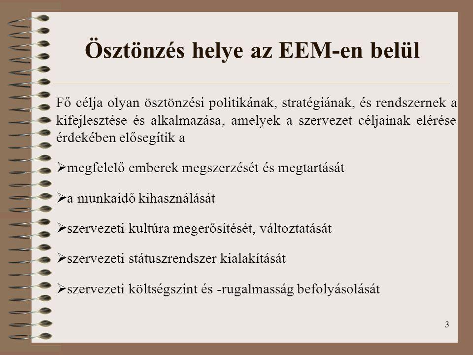 3 Ösztönzés helye az EEM-en belül Fő célja olyan ösztönzési politikának, stratégiának, és rendszernek a kifejlesztése és alkalmazása, amelyek a szerve