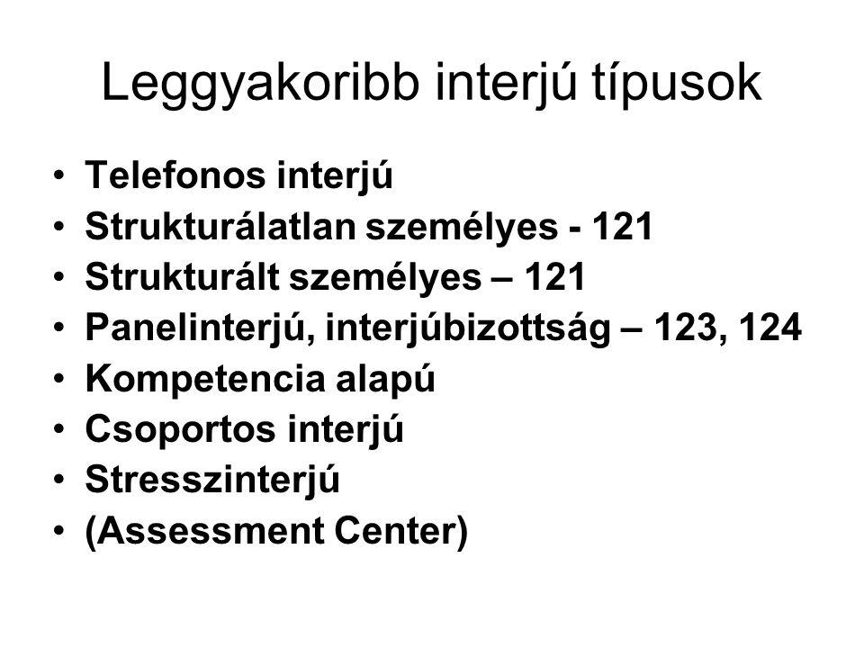 Leggyakoribb interjú típusok Telefonos interjú Strukturálatlan személyes - 121 Strukturált személyes – 121 Panelinterjú, interjúbizottság – 123, 124 K