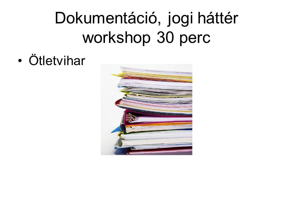 Dokumentáció, jogi háttér workshop 30 perc Ötletvihar