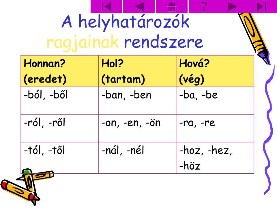 A helyhatározók ragjainak rendszere Honnan? (eredet) Hol? (tartam) Hová? (vég) -ból, -ből-ban, -ben-ba, -be -ról, -ről-on, -en, -ön-ra, -re -tól, -től