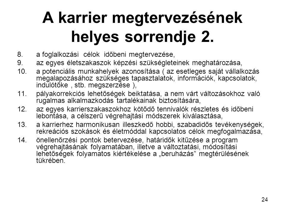 24 A karrier megtervezésének helyes sorrendje 2.