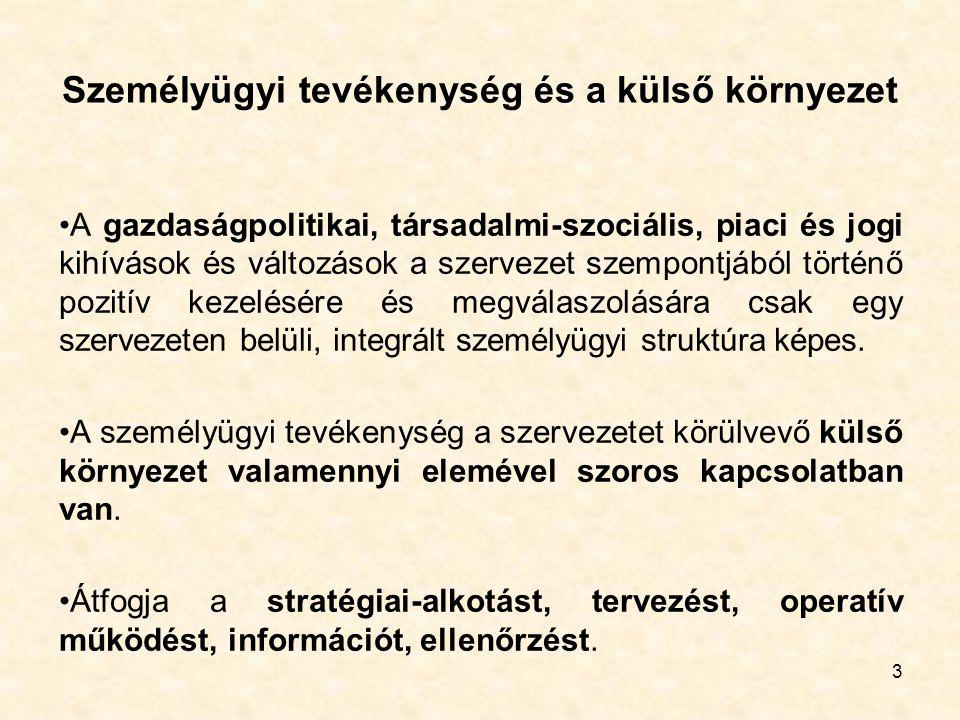 3 Személyügyi tevékenység és a külső környezet A gazdaságpolitikai, társadalmi-szociális, piaci és jogi kihívások és változások a szervezet szempontjá