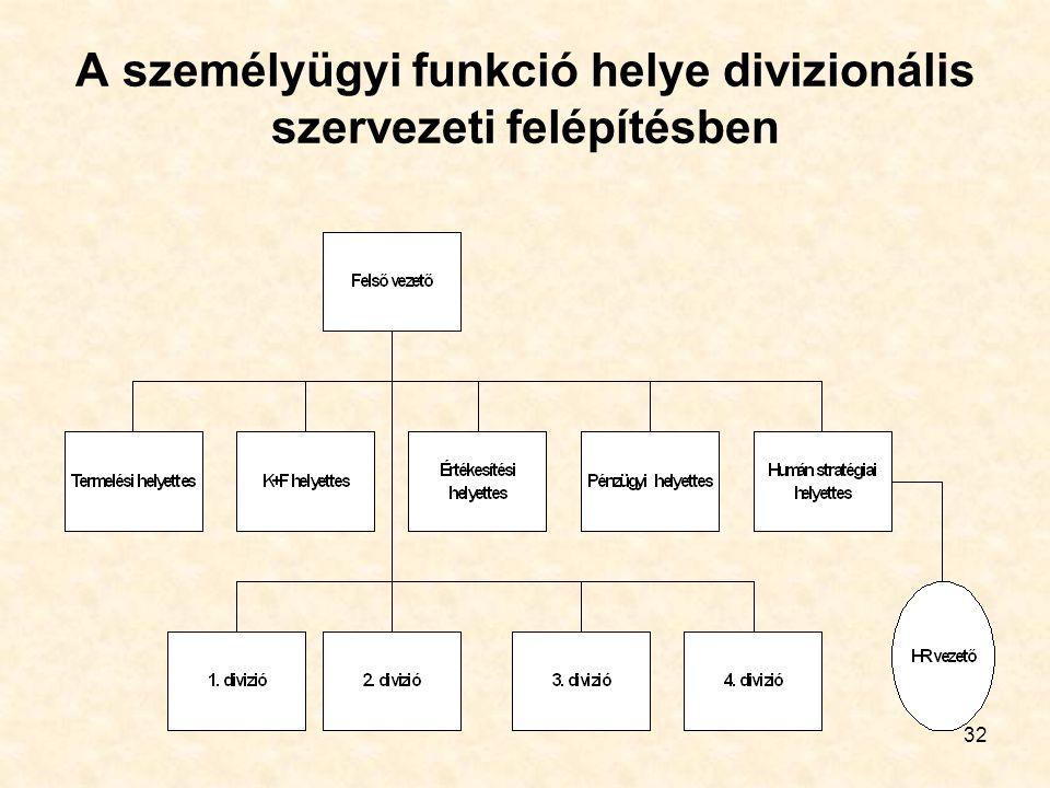 32 A személyügyi funkció helye divizionális szervezeti felépítésben