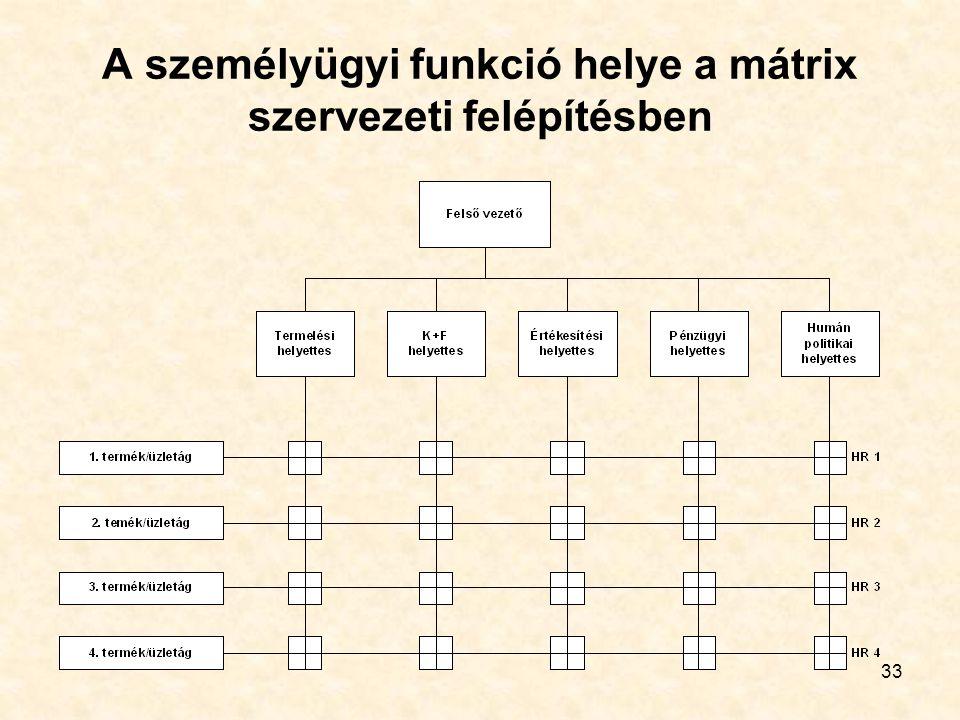 33 A személyügyi funkció helye a mátrix szervezeti felépítésben