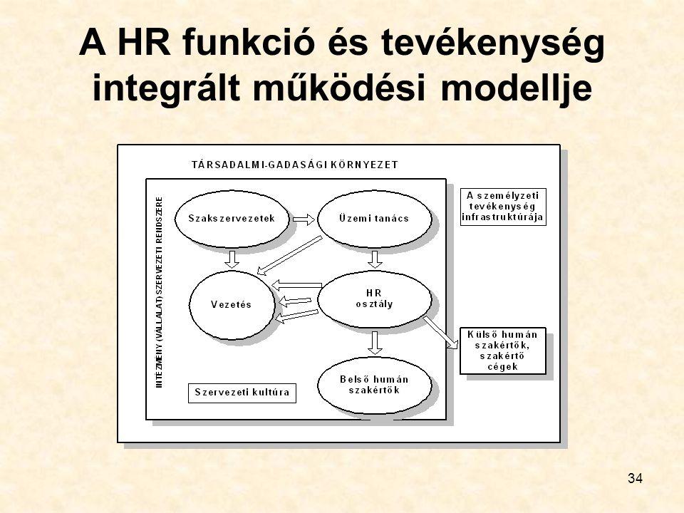34 A HR funkció és tevékenység integrált működési modellje