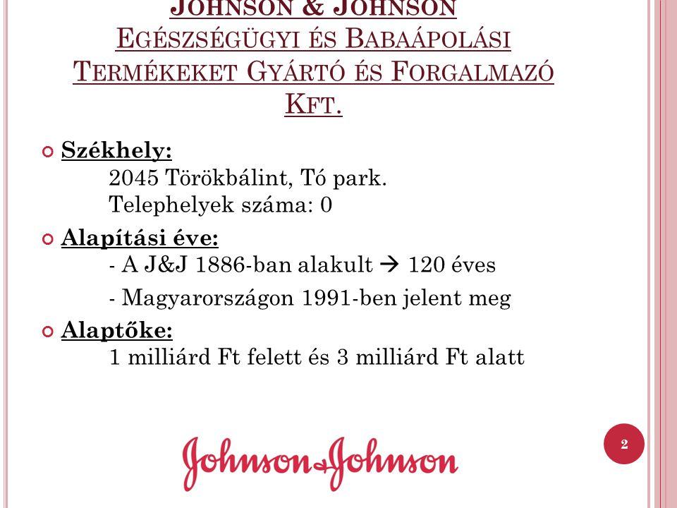 J OHNSON & J OHNSON E GÉSZSÉGÜGYI ÉS B ABAÁPOLÁSI T ERMÉKEKET G YÁRTÓ ÉS F ORGALMAZÓ K FT. Székhely: 2045 Törökbálint, Tó park. Telephelyek száma: 0 A