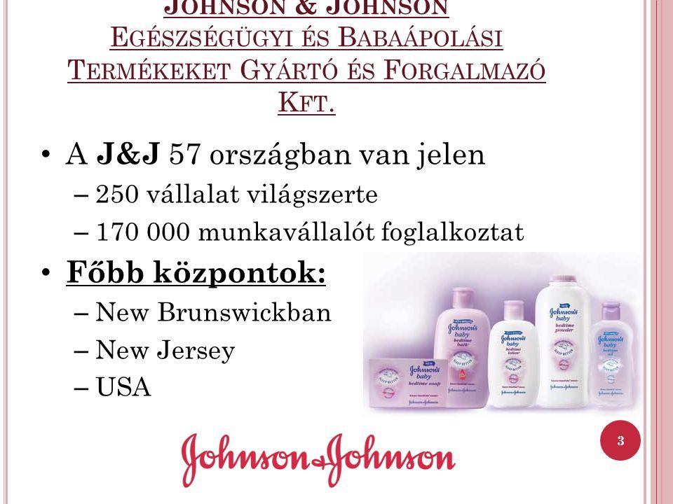 J OHNSON & J OHNSON E GÉSZSÉGÜGYI ÉS B ABAÁPOLÁSI T ERMÉKEKET G YÁRTÓ ÉS F ORGALMAZÓ K FT. A J&J 57 országban van jelen – 250 vállalat világszerte – 1