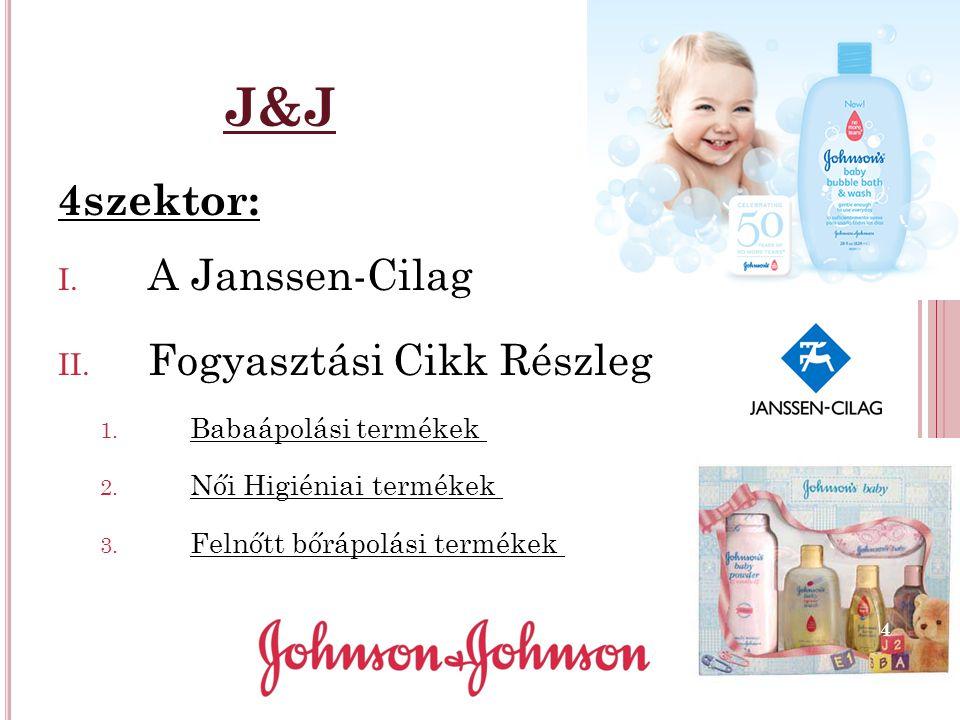 J&J 4szektor: I. A Janssen-Cilag II. Fogyasztási Cikk Részleg 1. Babaápolási termékek 2. Női Higiéniai termékek 3. Felnőtt bőrápolási termékek 4