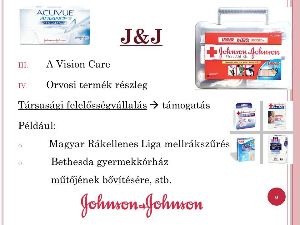 J&J III. A Vision Care IV. Orvosi termék részleg Társasági felelősségvállalás  támogatás Például: o Magyar Rákellenes Liga mellrákszűrése o Bethesda