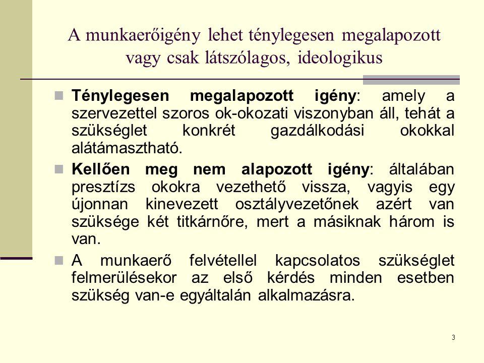 24 Biodata / életrajzi kérdőív 2.
