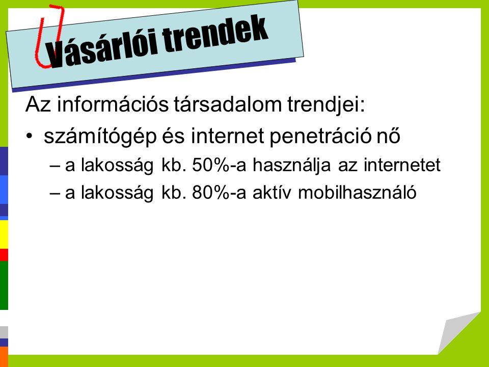 Vásárlói trendek Az információs társadalom trendjei: számítógép és internet penetráció nő –a lakosság kb. 50%-a használja az internetet –a lakosság kb