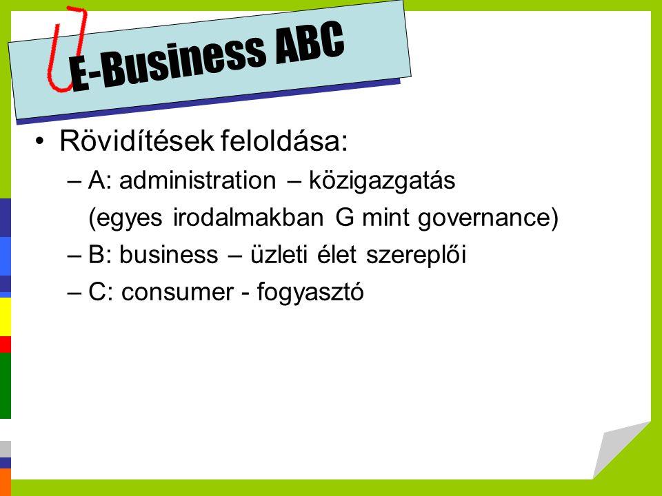 E-Business ABC Rövidítések feloldása: –A: administration – közigazgatás (egyes irodalmakban G mint governance) –B: business – üzleti élet szereplői –C