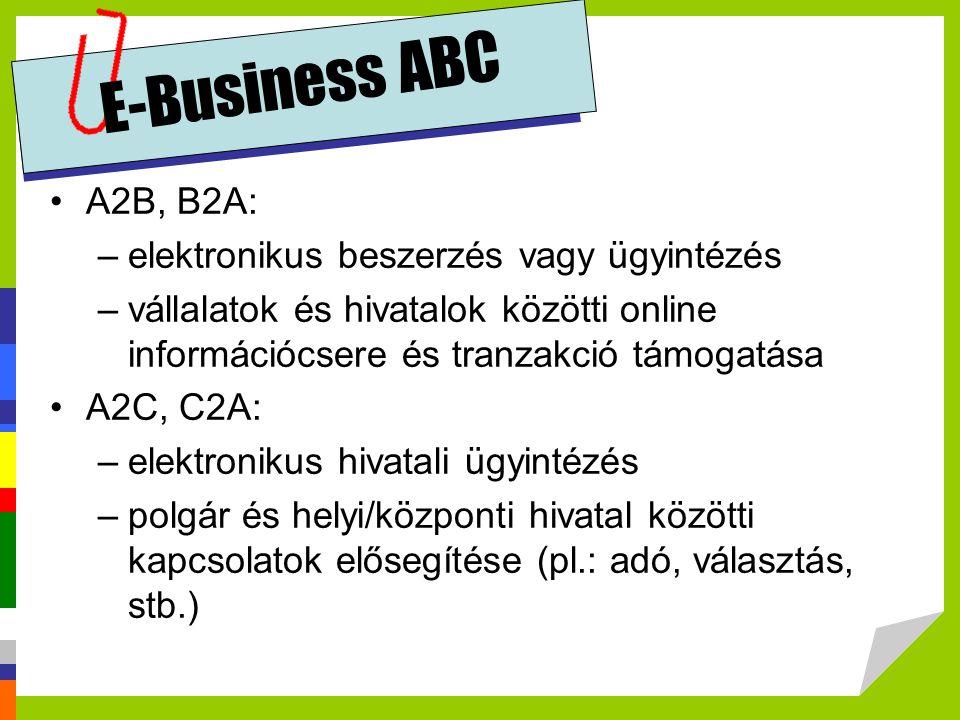 E-Business ABC A2B, B2A: –elektronikus beszerzés vagy ügyintézés –vállalatok és hivatalok közötti online információcsere és tranzakció támogatása A2C,