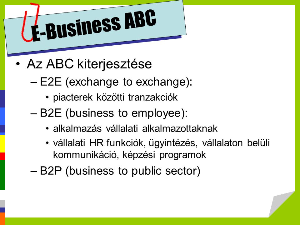 E-Business ABC Az ABC kiterjesztése –E2E (exchange to exchange): piacterek közötti tranzakciók –B2E (business to employee): alkalmazás vállalati alkal