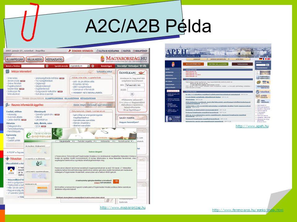 A2C/A2B Példa http://www.magyarorszag.hu http://www.apeh.hu http://www.ferencvaros.hu/eonko/index.html