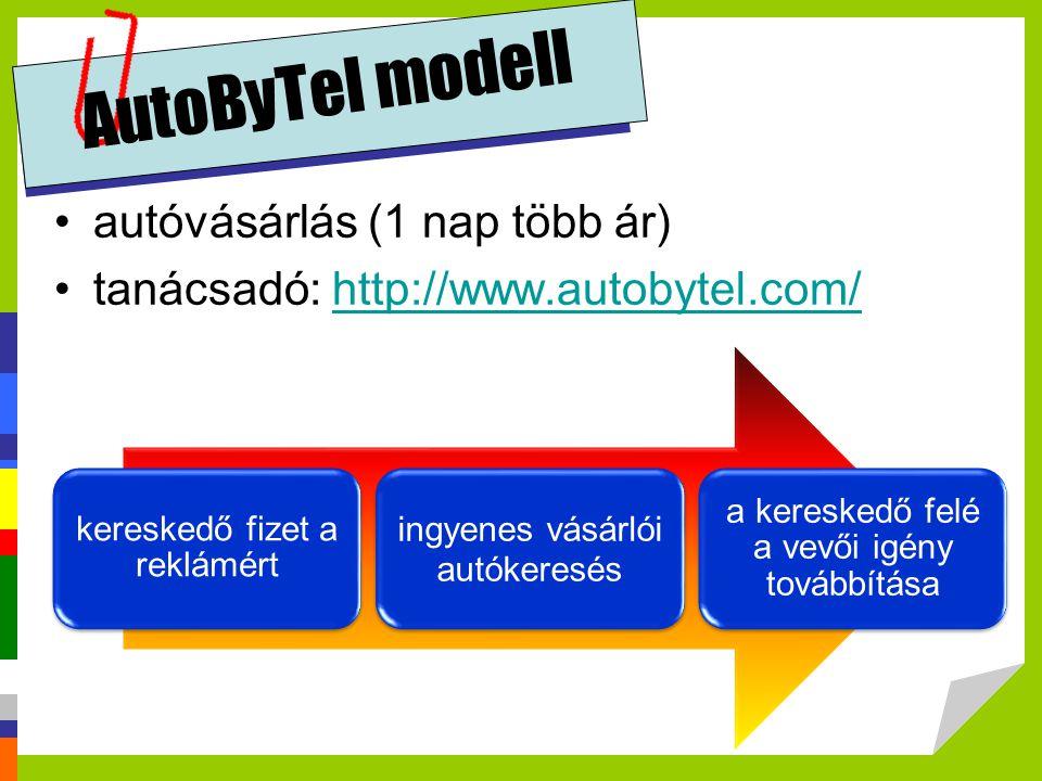 AutoByTel modell autóvásárlás (1 nap több ár) tanácsadó: http://www.autobytel.com/http://www.autobytel.com/ kereskedő fizet a reklámért ingyenes vásár