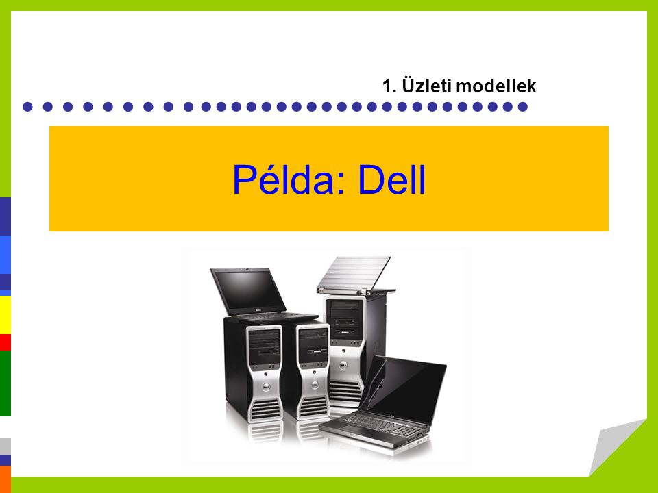 ………...................... Példa: Dell 1. Üzleti modellek