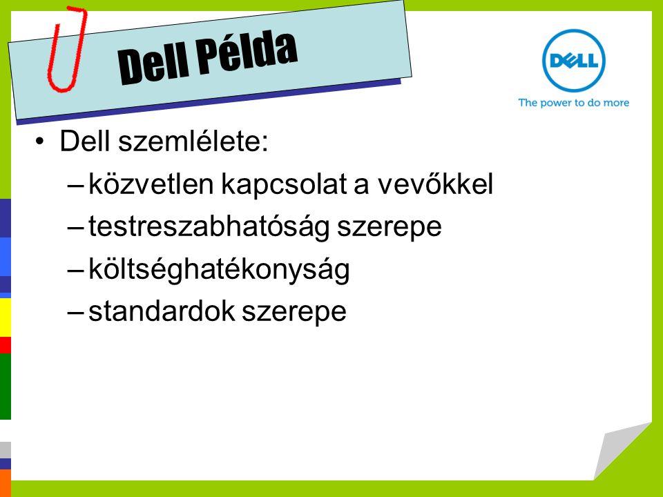 Dell Példa Dell szemlélete: –közvetlen kapcsolat a vevőkkel –testreszabhatóság szerepe –költséghatékonyság –standardok szerepe