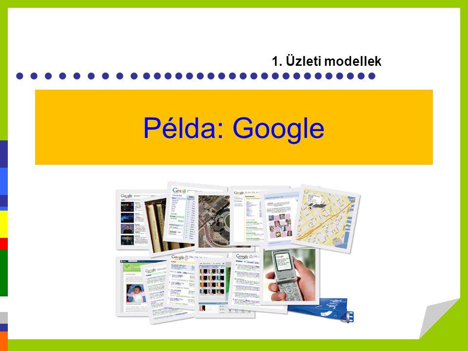 ………...................... Példa: Google 1. Üzleti modellek