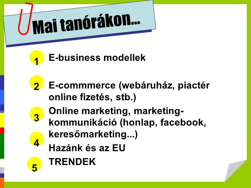 E-business modellek E-commmerce (webáruház, piactér online fizetés, stb.) Online marketing, marketing- kommunikáció (honlap, facebook, keresőmarketing