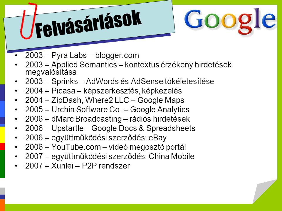 Felvásárlások 2003 – Pyra Labs – blogger.com 2003 – Applied Semantics – kontextus érzékeny hirdetések megvalósítása 2003 – Sprinks – AdWords és AdSens