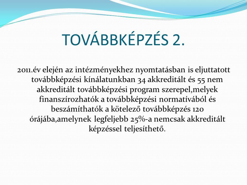 TOVÁBBKÉPZÉS 2. 2011.év elején az intézményekhez nyomtatásban is eljuttatott továbbképzési kínálatunkban 34 akkreditált és 55 nem akkreditált továbbké