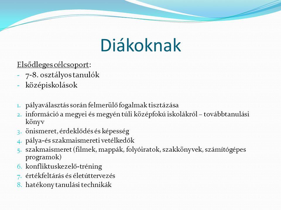 Diákoknak Elsődleges célcsoport: - 7-8. osztályos tanulók - középiskolások 1. pályaválasztás során felmerülő fogalmak tisztázása 2. információ a megye