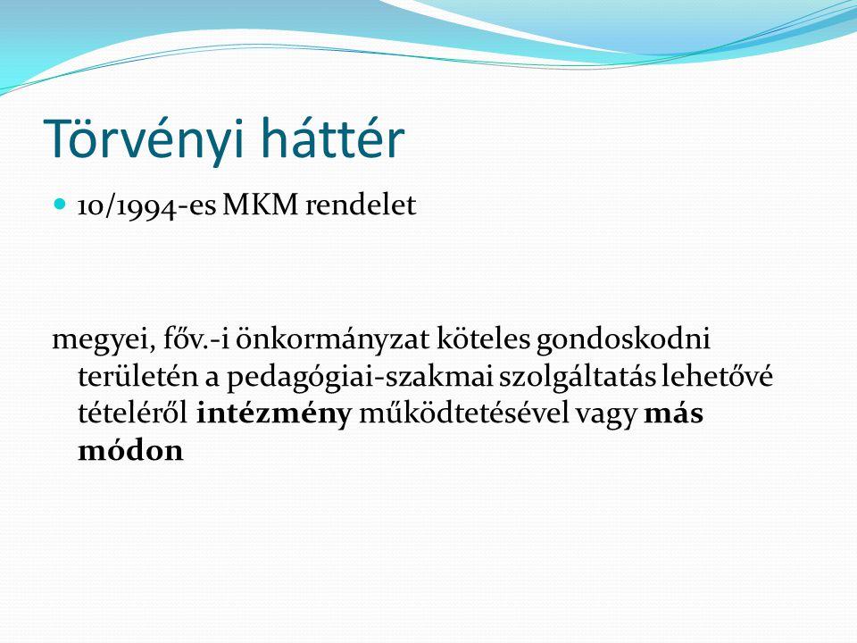 Törvényi háttér 10/1994-es MKM rendelet megyei, főv.-i önkormányzat köteles gondoskodni területén a pedagógiai-szakmai szolgáltatás lehetővé tételéről