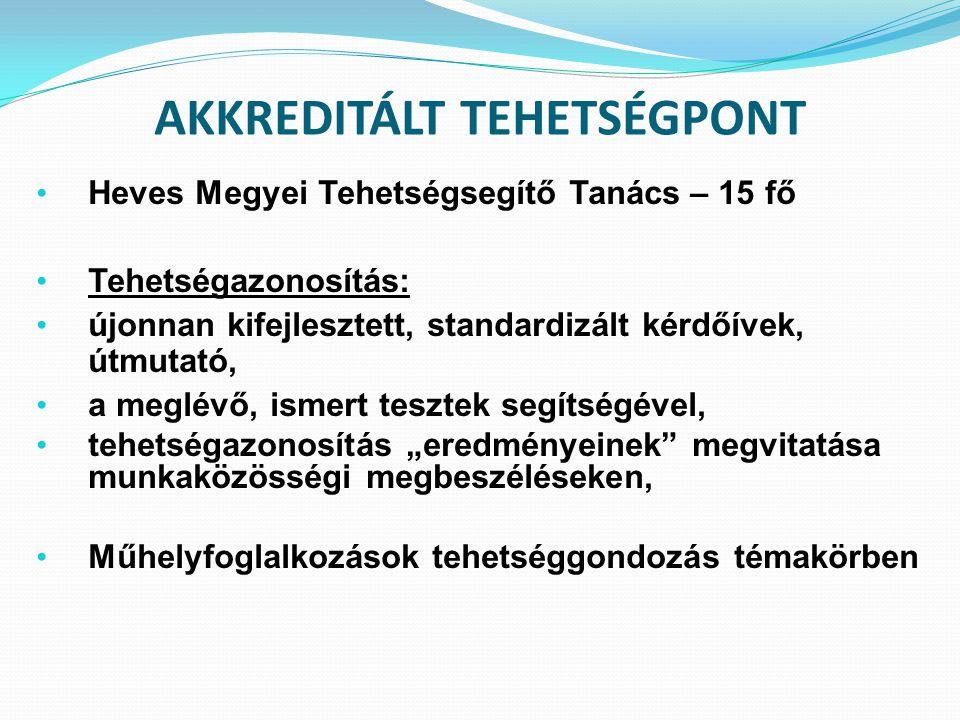 AKKREDITÁLT TEHETSÉGPONT Heves Megyei Tehetségsegítő Tanács – 15 fő Tehetségazonosítás: újonnan kifejlesztett, standardizált kérdőívek, útmutató, a me