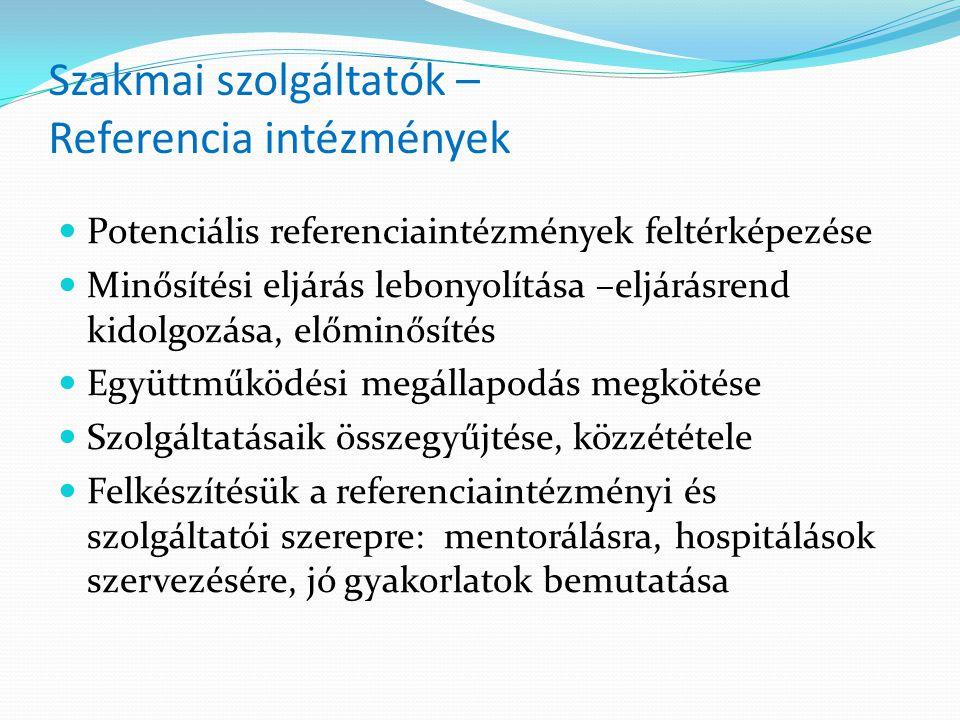Szakmai szolgáltatók – Referencia intézmények Potenciális referenciaintézmények feltérképezése Minősítési eljárás lebonyolítása –eljárásrend kidolgozá