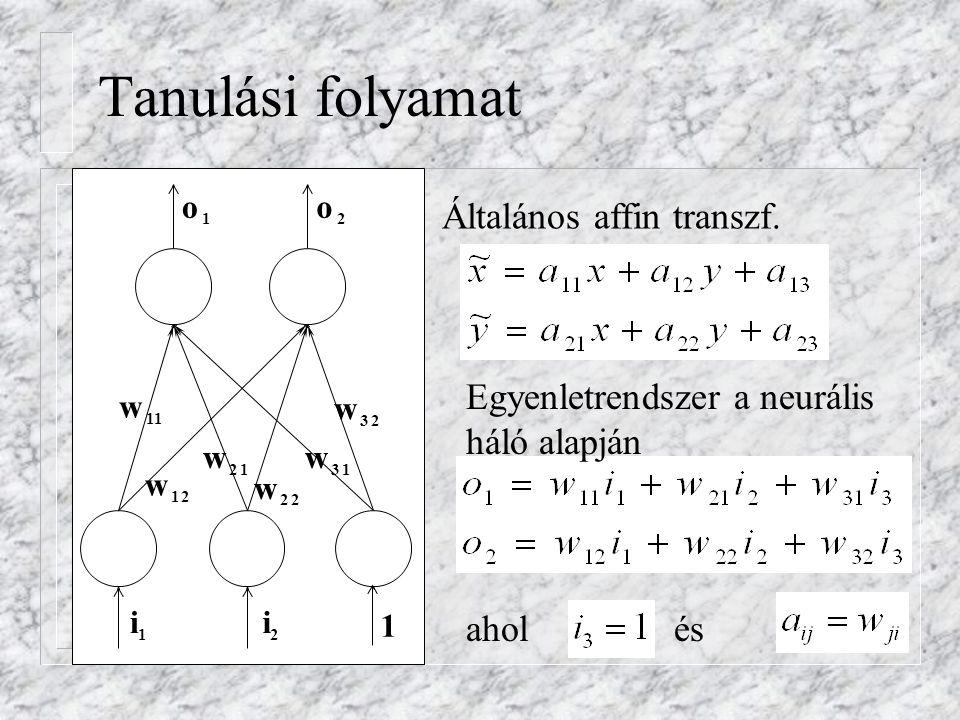 Tanulási folyamat w 11 w 12 w 21 w 22 w 31 w 32 o 2 o 1 i 1 i 2 1 Általános affin transzf. Egyenletrendszer a neurális háló alapján és ahol