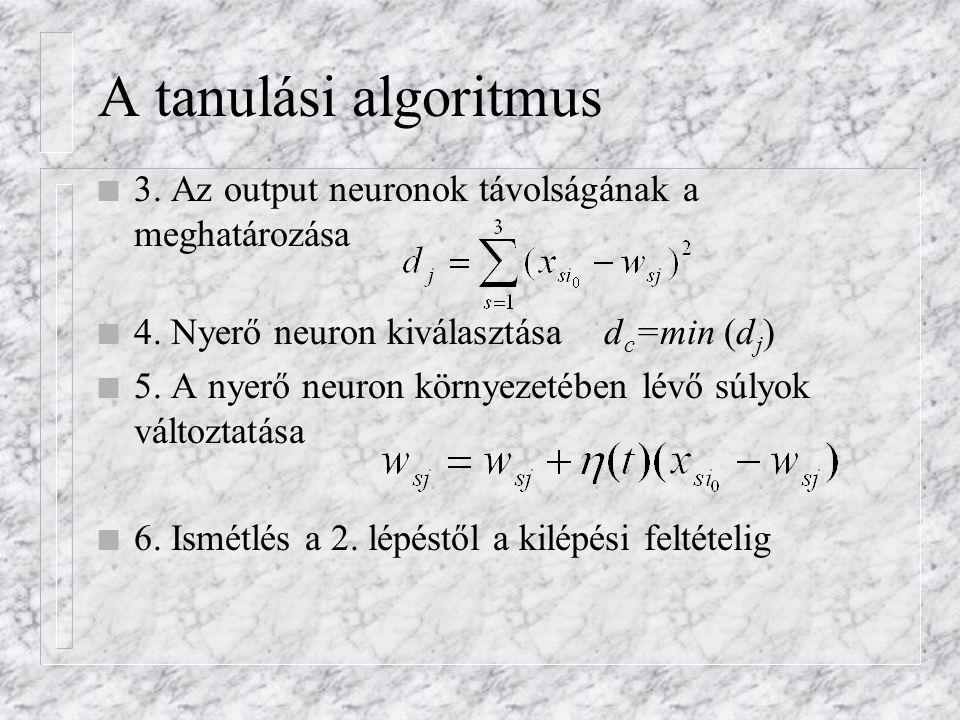 A tanulási algoritmus n 3. Az output neuronok távolságának a meghatározása n 4. Nyerő neuron kiválasztása d c =min (d j ) n 5. A nyerő neuron környeze