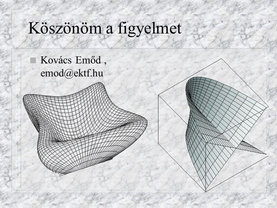 Köszönöm a figyelmet n Kovács Emőd, emod@ektf.hu