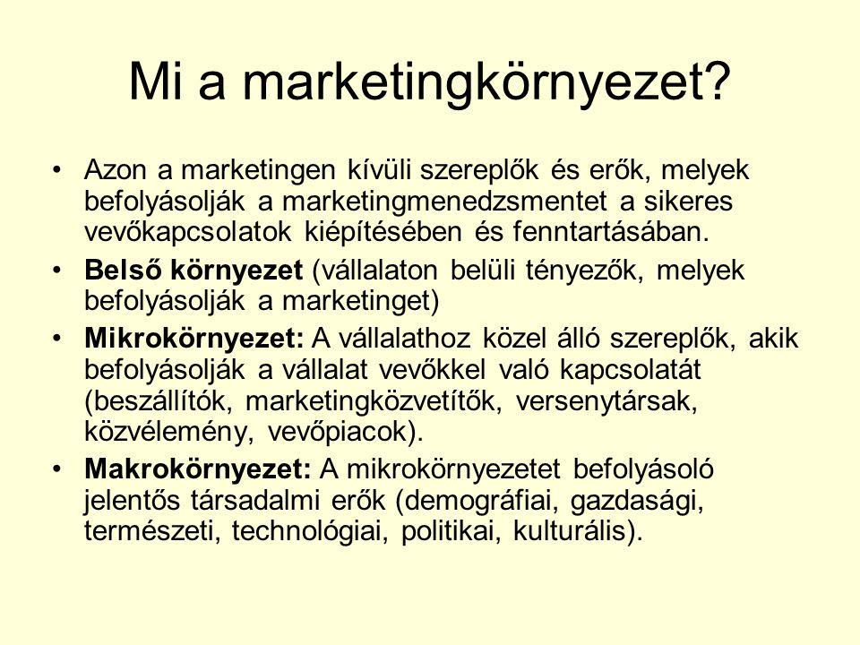 Mi a marketingkörnyezet? Azon a marketingen kívüli szereplők és erők, melyek befolyásolják a marketingmenedzsmentet a sikeres vevőkapcsolatok kiépítés