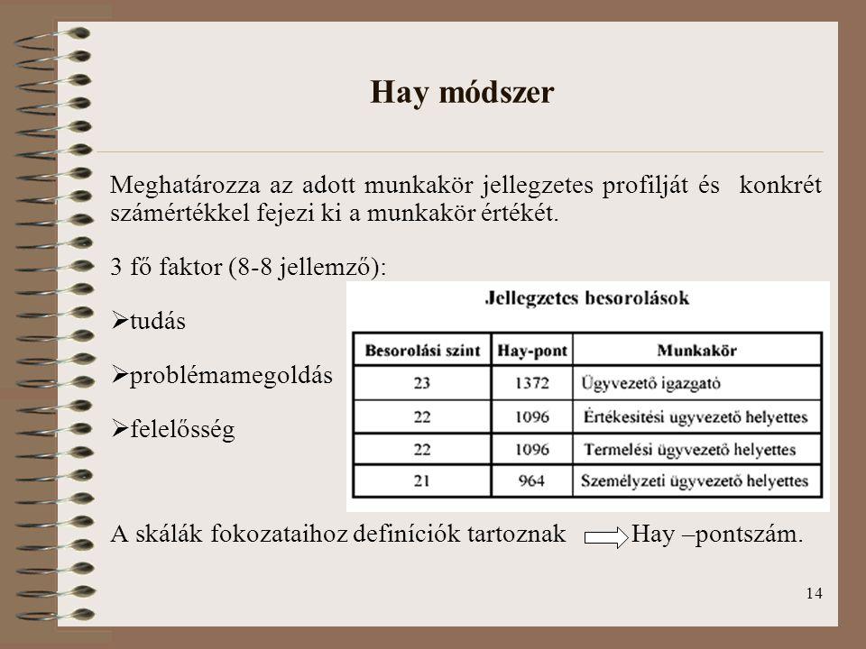 14 Hay módszer Meghatározza az adott munkakör jellegzetes profilját és konkrét számértékkel fejezi ki a munkakör értékét.