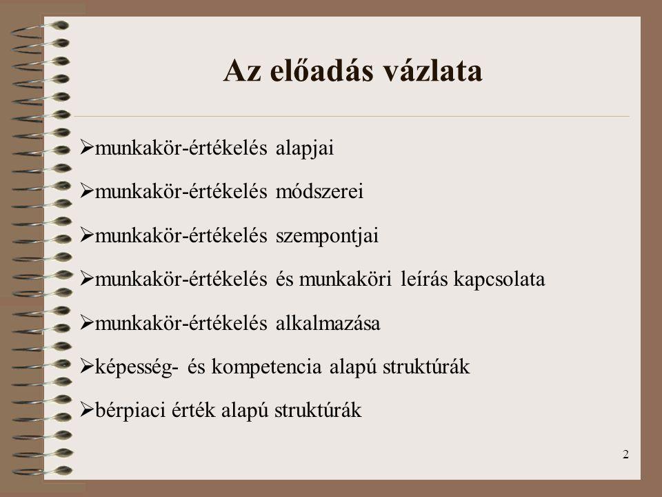 23 A munkaköri leírás jelentősége Világossá teszi az alá- és fölérendeltségi viszonyokat és utasítási jogokat.