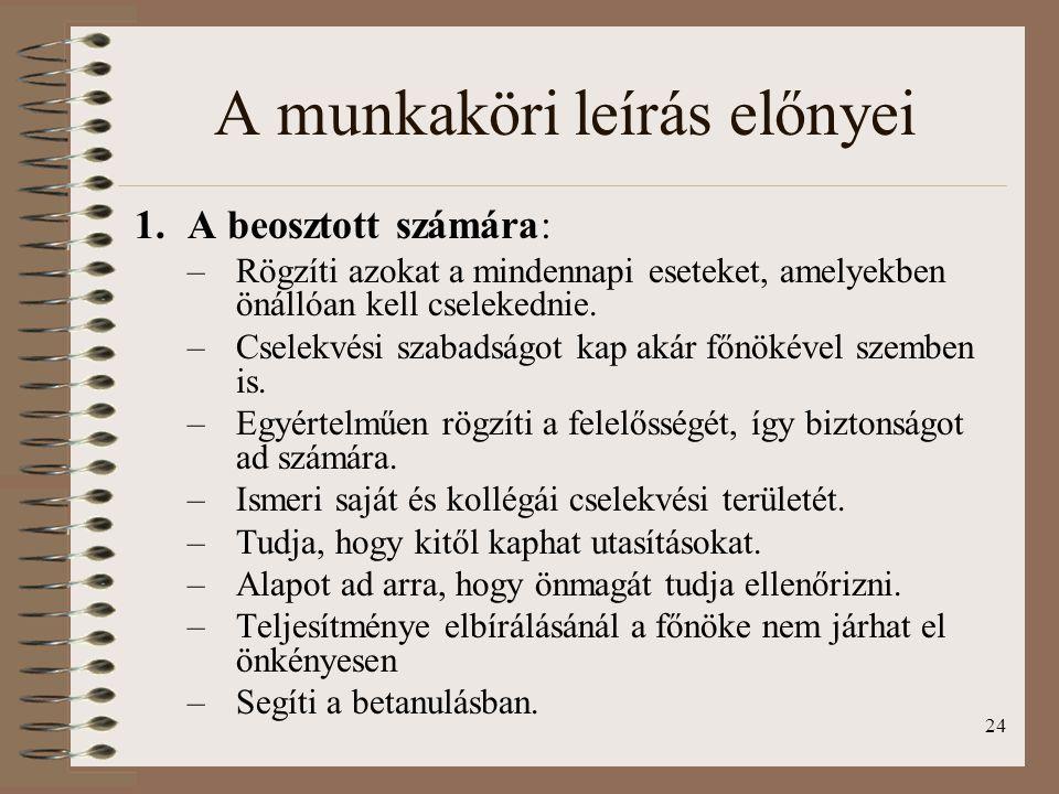 24 A munkaköri leírás előnyei 1.A beosztott számára: –Rögzíti azokat a mindennapi eseteket, amelyekben önállóan kell cselekednie.