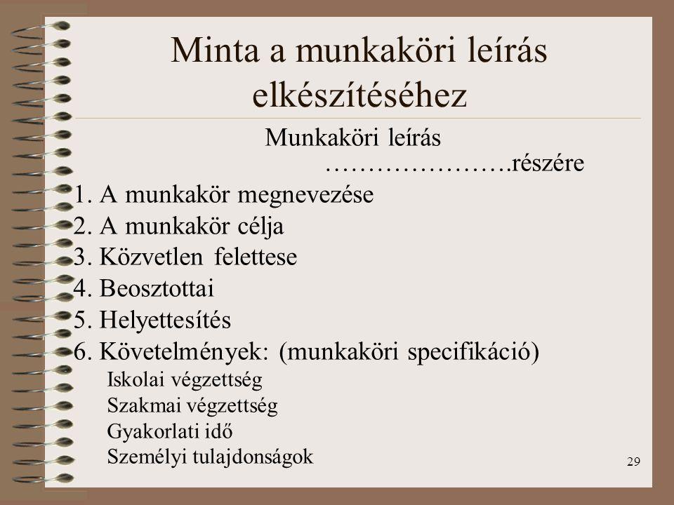 29 Minta a munkaköri leírás elkészítéséhez Munkaköri leírás ………………….részére 1.